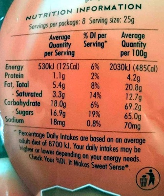 BBs Orange Chocolate Balls - Nutrition facts