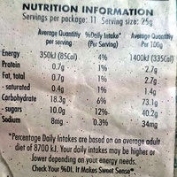 Soft Eating Liquorice - Pineapple Flavour - Nutrition facts