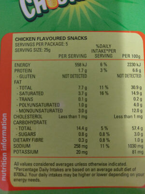 Chick Chick Chickadees - Nutrition facts - en