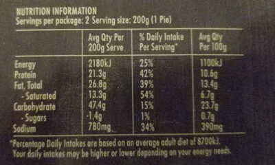 Slow-Cooked Beef With Shiraz & Cracked Pepper Pie - Nutrition facts - en