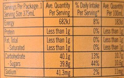 Ginger Beer - Nutrition facts - en
