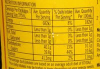Ginger Beer - Nutrition facts - en