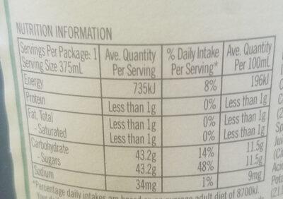 Lemon Lime and Bitters - Nutrition facts - en