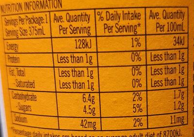 Bundaberg Diet Ginger Beer - Nutrition facts - en