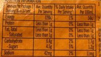 Bundaberg - Nutrition facts - en
