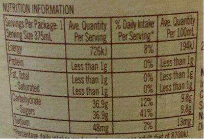 Apple Cider Brewed Softdrink - Nutrition facts - en