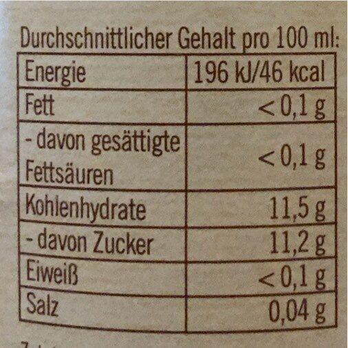 Lemon Brew - Informazioni nutrizionali - de