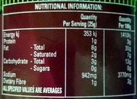 Rogan Josh Curry Paste Medium - Nutrition facts