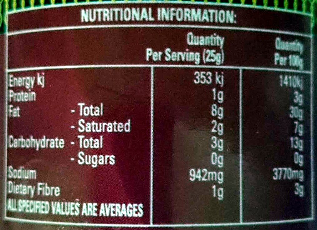 Rogan Josh Curry Paste Medium - Nutrition facts - en