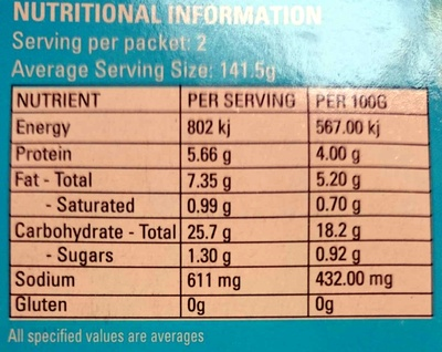 Dhal Tadka - Nutrition facts