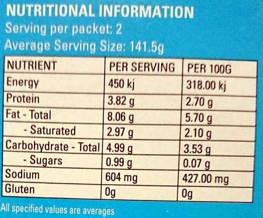 Palak Paneer - Nutrition facts - en