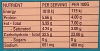 Vegetable Biryani - Nutrition facts