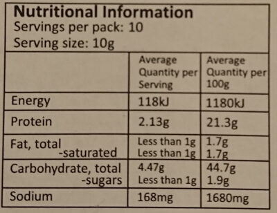 Pappadam Garlic Mild - Valori nutrizionali - en