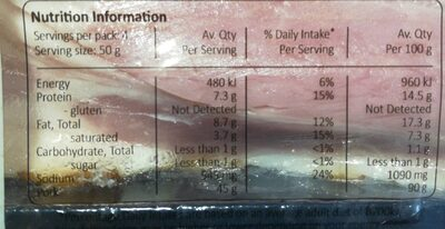 bacon - Nutrition facts