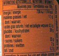 Sauce barbecue - Voedingswaarden - fr