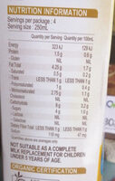 Unsweetened Activated Almond Milk - Nutrition facts - en