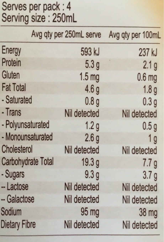 Oat Milk it's Organic Unsweetened Original - Informations nutritionnelles - fr
