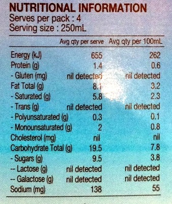 Coco Quench Coconut Milk - Nutrition facts