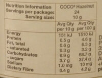 Coco2 Hazelnut Spread 240GM - Nutrition facts