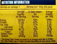 Chilli Con Carne - Nutrition facts