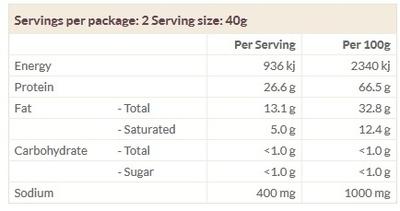 Pork Cracking Original - Nutrition facts