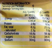 Toasting Waffles - Nutrition facts