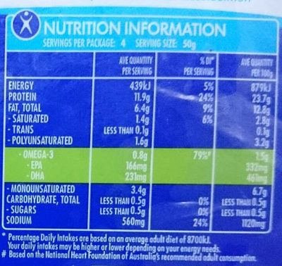 Premium Tasmanian Salmon - Nutrition facts