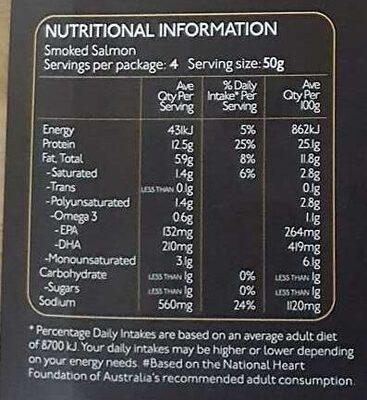 Smoked Salmon - Nutrition facts