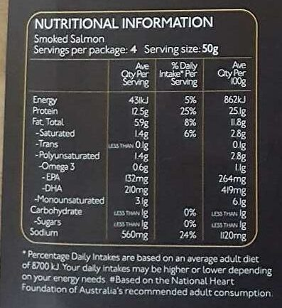 Smoked Salmon - Informations nutritionnelles