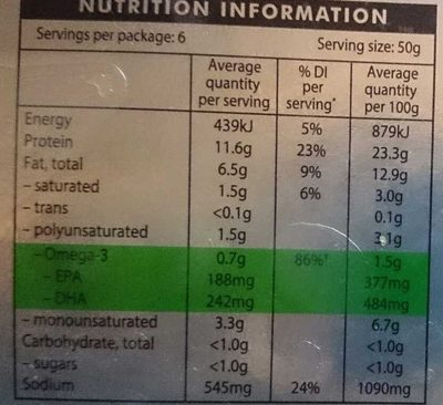 Premium Tasmanian Salmon - Nutrition facts