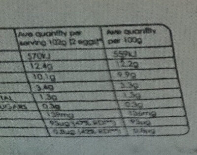 Pace Farm 12 Fresher Eggs X-Large - Nutrition facts