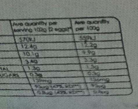 Pace Farm 12 Fresher Eggs X-Large - Nutrition facts - en