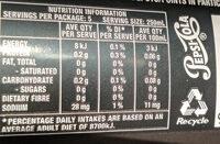 Max Creaming Soda - Nutrition facts - en