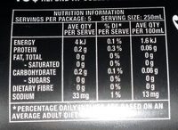 Max - Nutrition facts - en