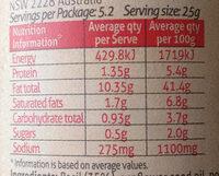Italian Basil Pesto - Nutrition facts