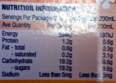 Juice of Apple, Mandarin & Passionfruit - Nutrition facts