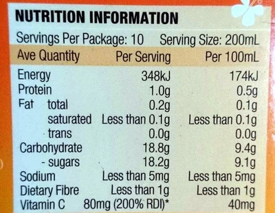 Juice of Orange - Nutrition facts - en