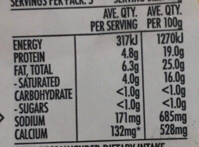 Camembert - Nutrition facts - en