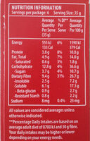 Cranberry & Almond Bars - Nutrition facts