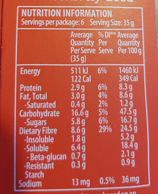 Barley+ Pink Lady & Chia flavoured bars - Nutrition facts