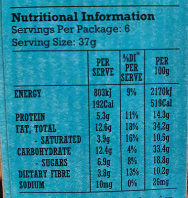 Berry Coconut Nut Bars - Nutrition facts