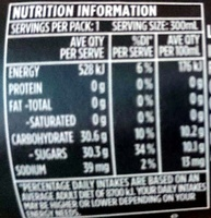 Lemon Lime & Bitters - Nutrition facts
