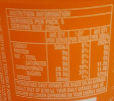 sunkist - Informations nutritionnelles - en