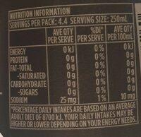 Soda Water - Nutrition facts - en