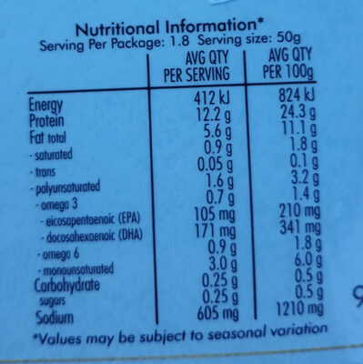 Tasmanian Cold Smoked Salmon - Nutrition facts