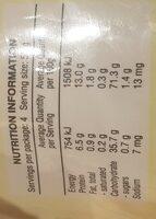 Panko Bread Crumbs - Nutrition facts - en