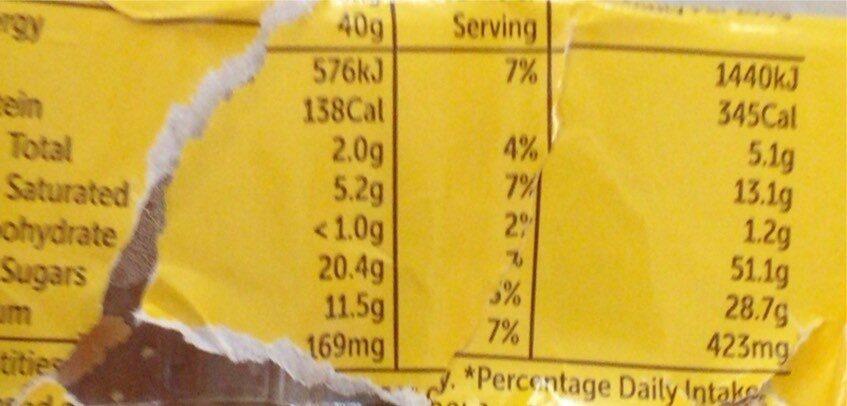 Mini Banana Muffins - Nutrition facts - en