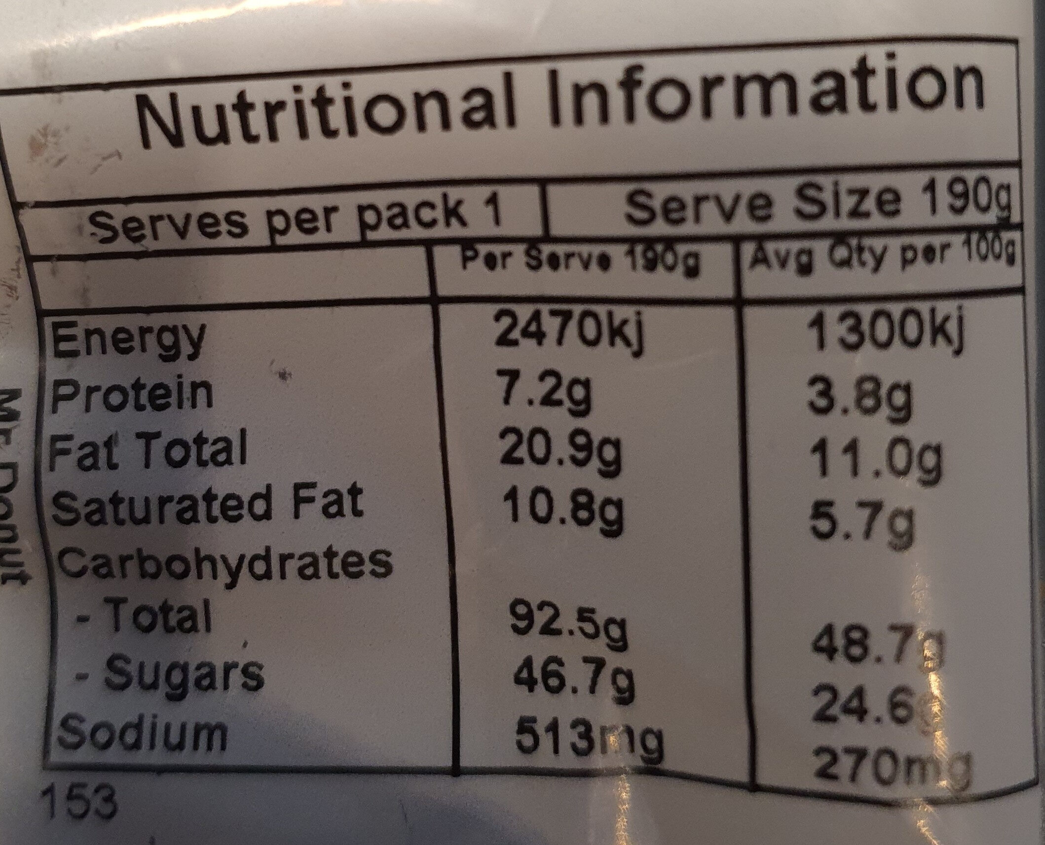 Apple Cake - Nutrition facts - en