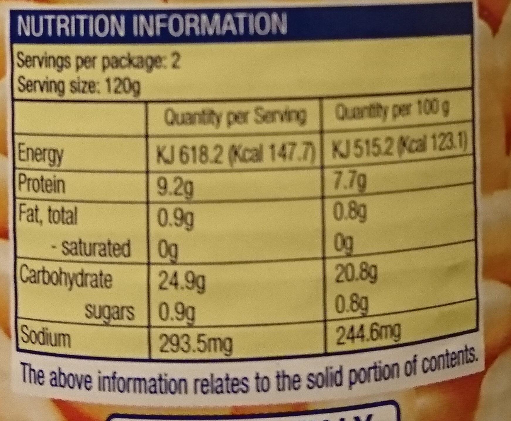 White Beans - Valori nutrizionali - en