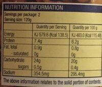 Lentils - Nutrition facts